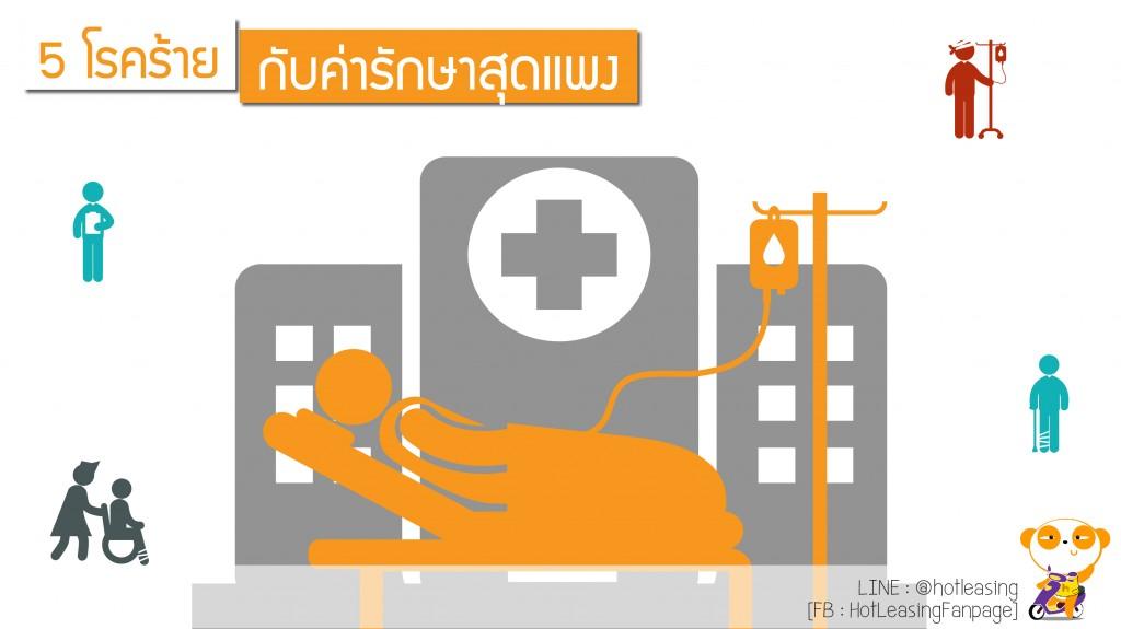 ค่ารักษา โรงภัยไข้เจ็บ